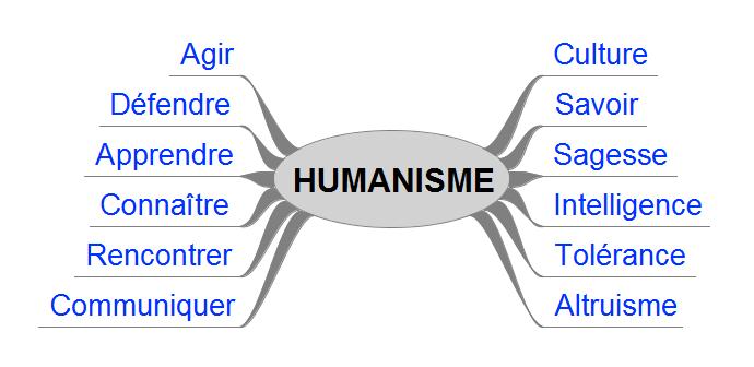 carte_humanisme